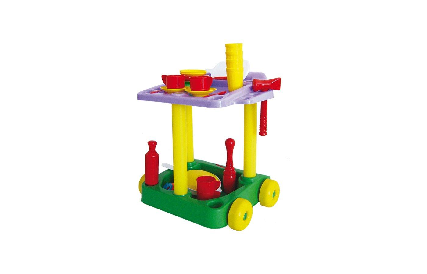 Игрушка Совтехстром У533 Стол сервировочный + набор посуды