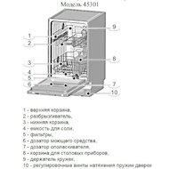 Фото Встраиваемая посудомоечная машина GEFEST 45301
