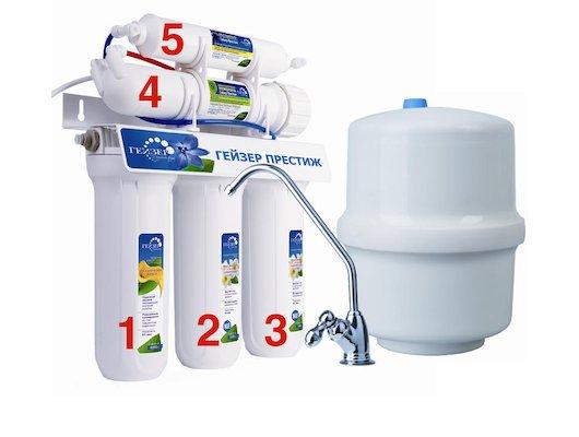 Фильтры для воды ГЕЙЗЕР Престиж (кран исп.6)