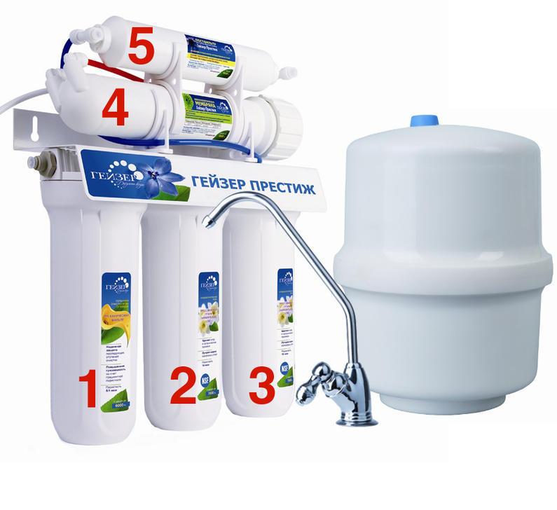 Фильтры для воды Гейзер