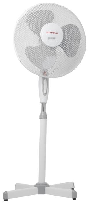 Вентилятор Supra Real Brand Technics 730.000
