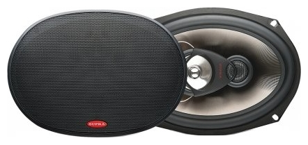 Колонки Supra Real Brand Technics 880.000