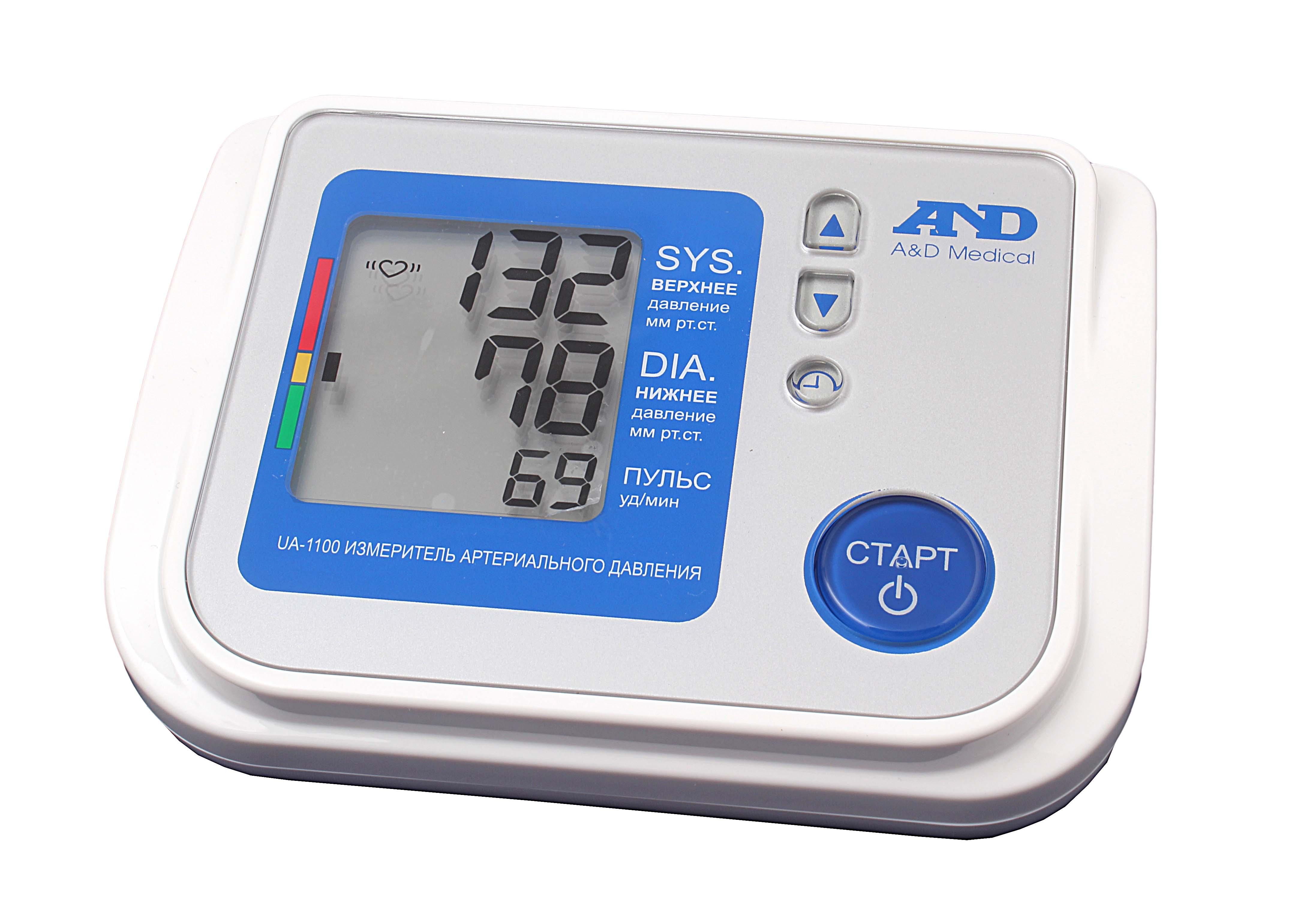 Термометры и измер. давления A&d